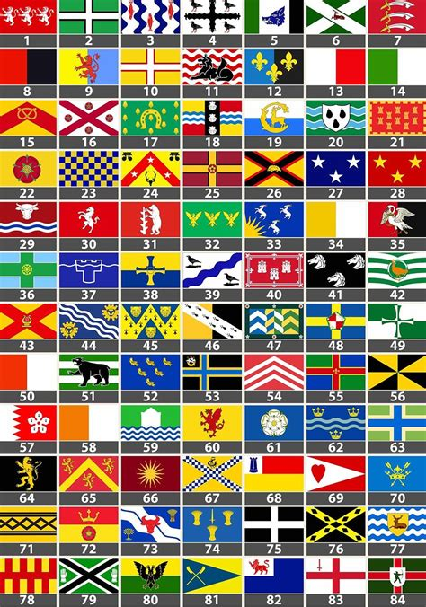 Could you recognise the flag of your COUNTY?   County