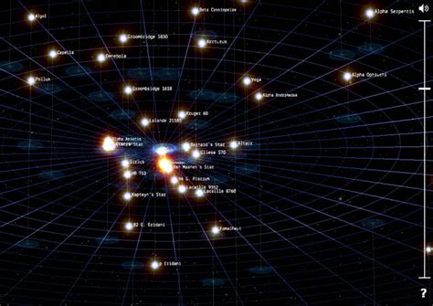 Playing Space: Interactive Map Of The Milky Way Galaxy